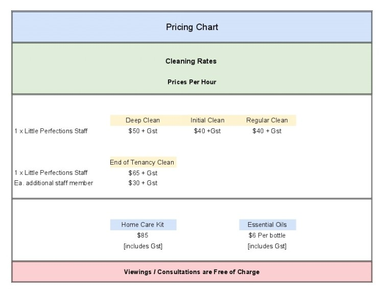Pricing Chart MOST RECENT