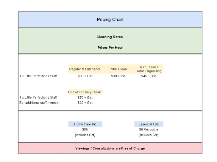 Pricing Chart - Current at January 2019