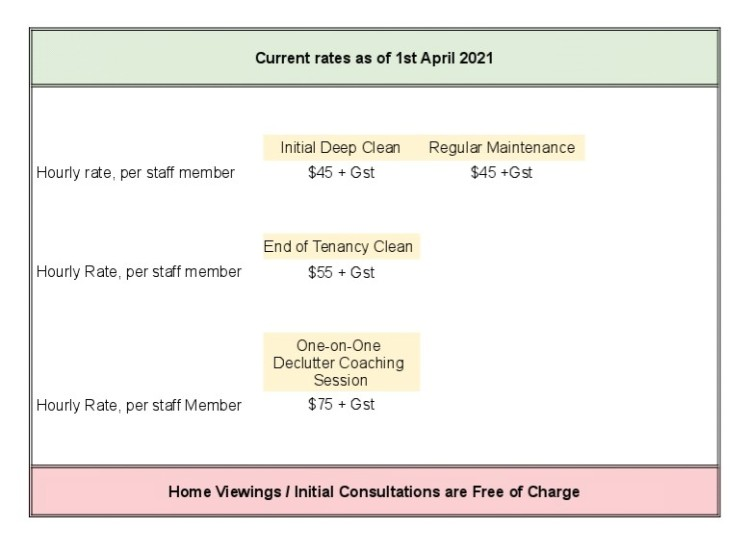 Pricing Chart 2021